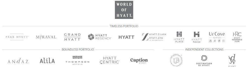 Hyatt Regency thuộc dòng sản phẩm trường trồn với dịch vụ hoàn hảo, tiện nghi và chu đáo nhất.